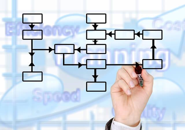 ideias de posts para blog 1 - 15 ideias de posts que funcionam para qualquer nicho