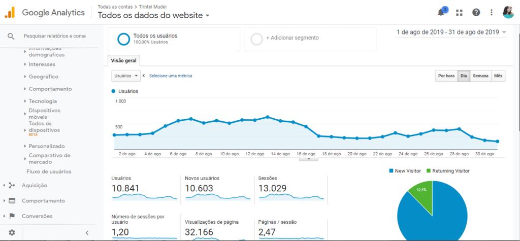 Como Conseguir mais Visitas no Blog  1024x475 - Como Conseguir mais Visitas no Blog – A Estratégia que me Trouxe 10 MIL Visitas em um Mês.
