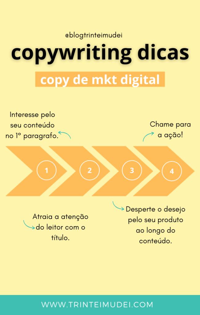 copywriting dicas 650x1024 - Copy – O que é e como fazer a copy perfeita para o seu negócio