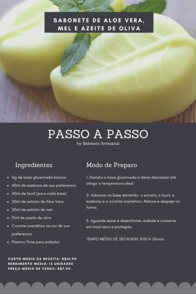 sabonete de aloe vera 1 683x1024 - Sabonete de aloe vera, mel e azeite de oliva – receita completa passo a passo